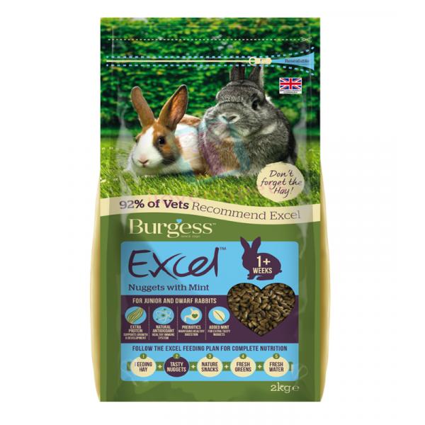 Burgess Excel Junior and Dwarf Rabbit Nu...
